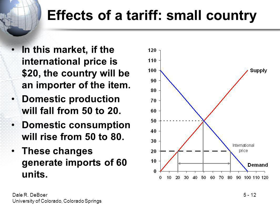Dale R. DeBoer University of Colorado, Colorado Springs 5 - 12 Effects of a tariff: small country In this market, if the international price is $20, t