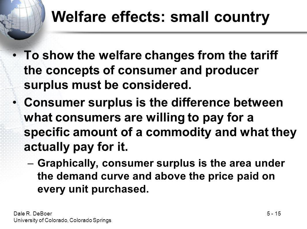 Dale R. DeBoer University of Colorado, Colorado Springs 5 - 15 Welfare effects: small country To show the welfare changes from the tariff the concepts
