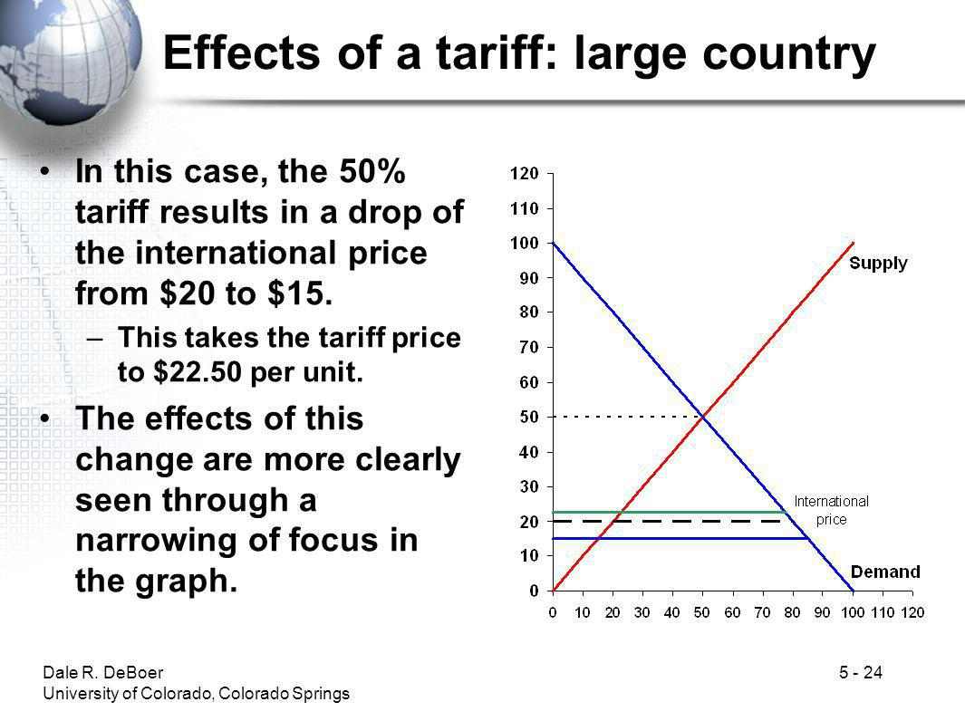Dale R. DeBoer University of Colorado, Colorado Springs 5 - 24 Effects of a tariff: large country In this case, the 50% tariff results in a drop of th