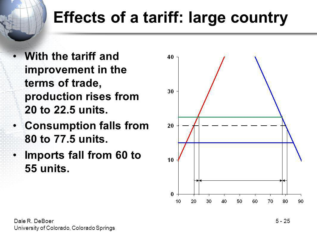 Dale R. DeBoer University of Colorado, Colorado Springs 5 - 25 Effects of a tariff: large country With the tariff and improvement in the terms of trad