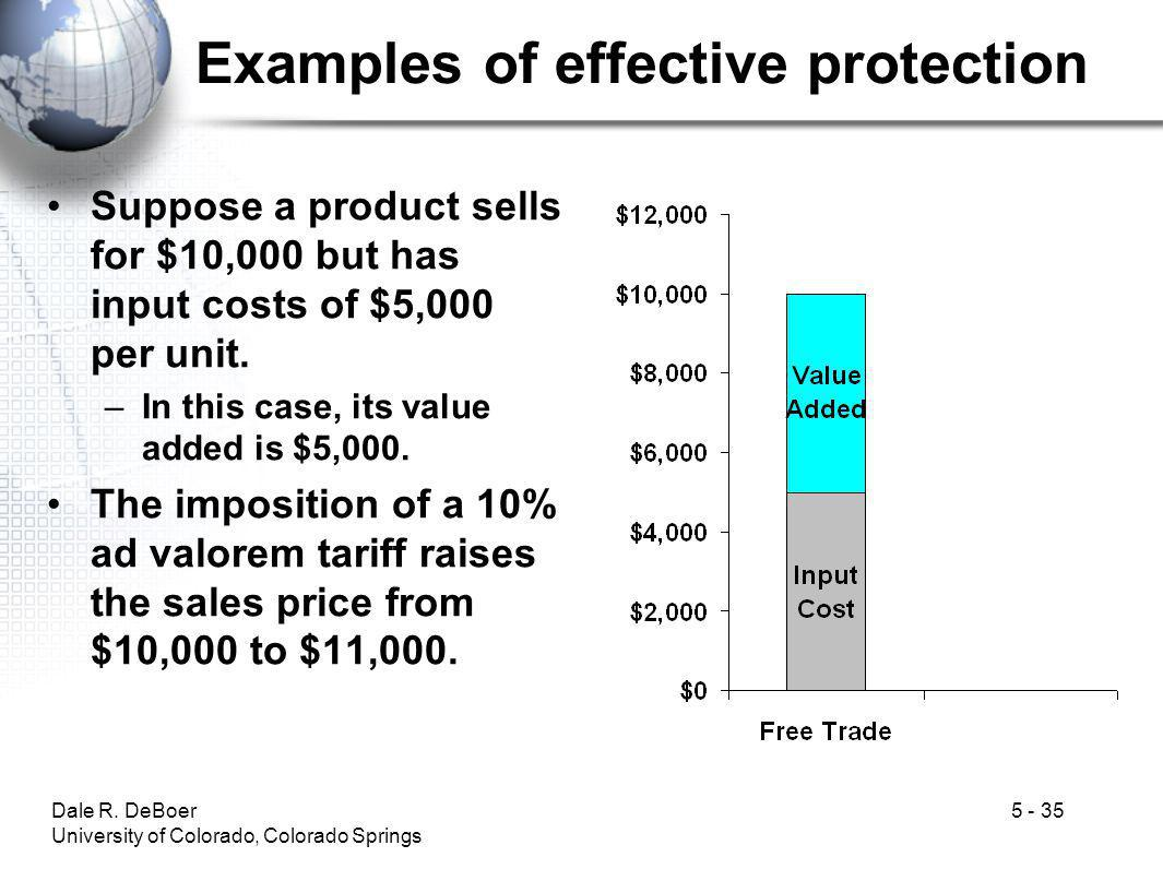 Dale R. DeBoer University of Colorado, Colorado Springs 5 - 35 Examples of effective protection Suppose a product sells for $10,000 but has input cost
