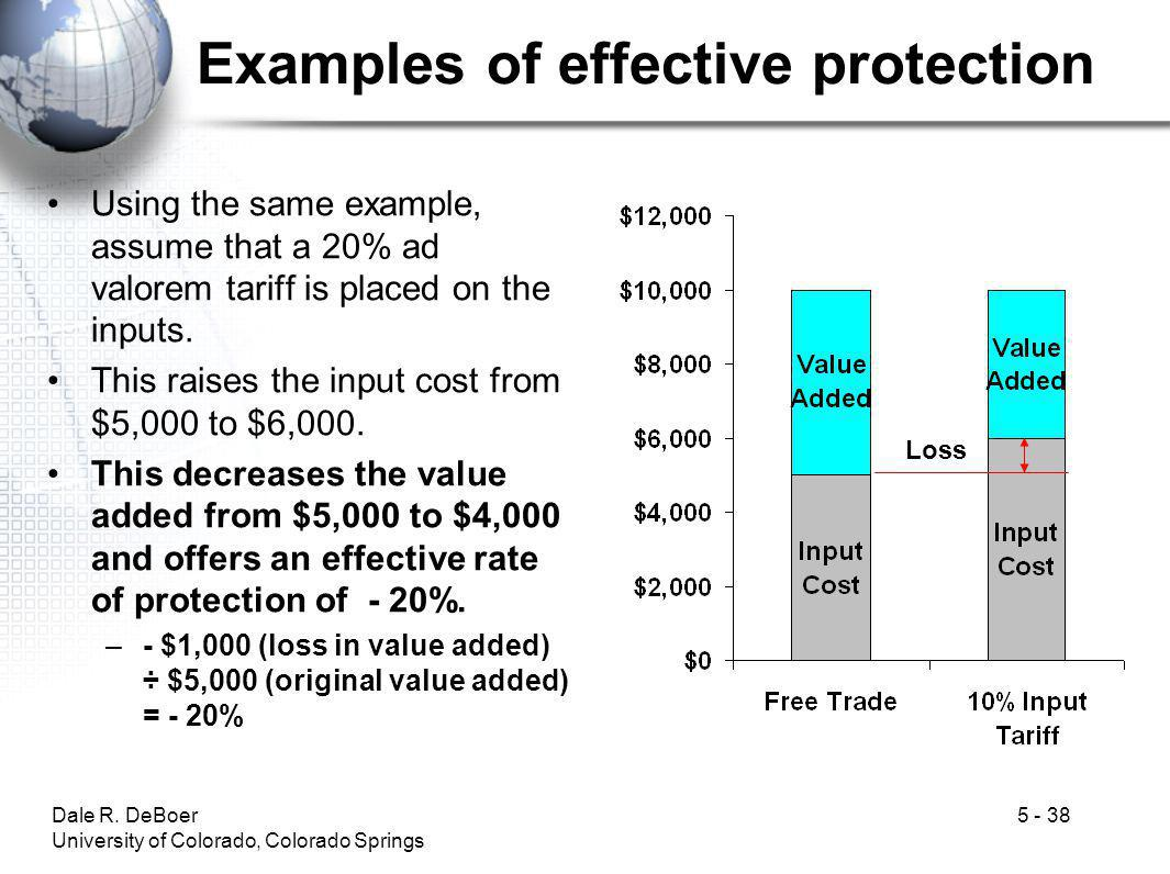 Dale R. DeBoer University of Colorado, Colorado Springs 5 - 38 Examples of effective protection Using the same example, assume that a 20% ad valorem t