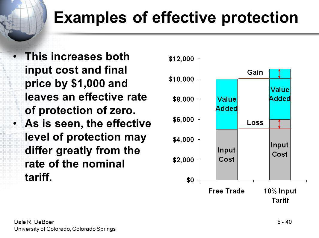Dale R. DeBoer University of Colorado, Colorado Springs 5 - 40 Examples of effective protection This increases both input cost and final price by $1,0