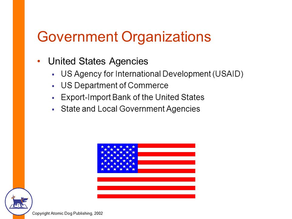 Copyright Atomic Dog Publishing, 2002 Government Organizations United States Agencies US Agency for International Development (USAID) US Department of Commerce Export-Import Bank of the United States State and Local Government Agencies