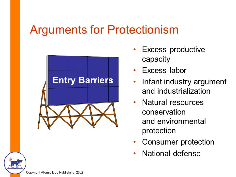 Copyright Atomic Dog Publishing, 2002 Arguments for Protectionism Excess productive capacity Excess labor Infant industry argument and industrialization Natural resources conservation and environmental protection Consumer protection National defense Entry Barriers