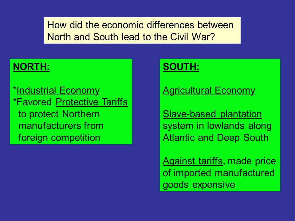 How did the economic differences between North and South lead to the Civil War.
