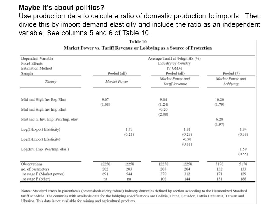 Maybe its about politics. Use production data to calculate ratio of domestic production to imports.