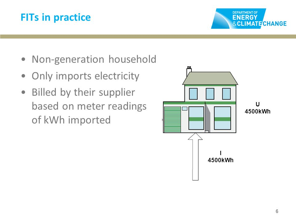 I 4500kWh FITs in practice Non-generation household Only imports electricity Billed by their supplier based on meter readings of kWh imported 6 U 4500