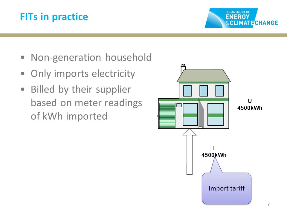 FITs in practice Non-generation household Only imports electricity Billed by their supplier based on meter readings of kWh imported 7 U 4500kWh I 4500kWh Import tariff