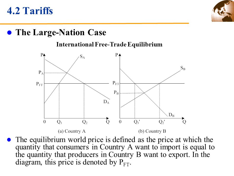 4.2 Tariffs The Large-Nation Case The equilibrium world price is defined as the price at which the quantity that consumers in Country A want to import is equal to the quantity that producers in Country B want to export.