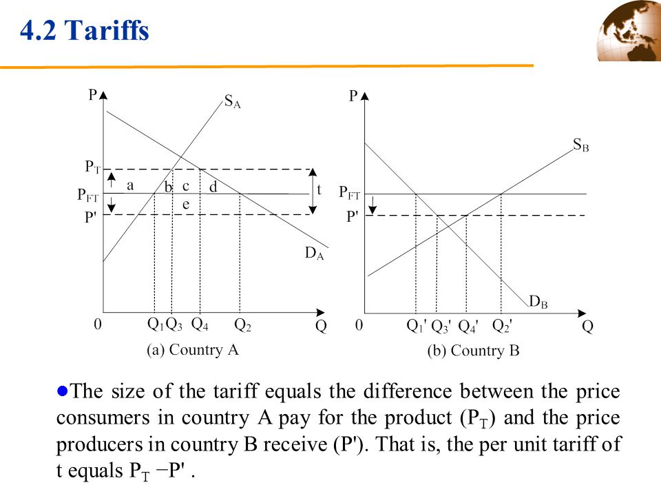 4.2 Tariffs The size of the tariff equals the difference between the price consumers in country A pay for the product (P T ) and the price producers in country B receive (P ).