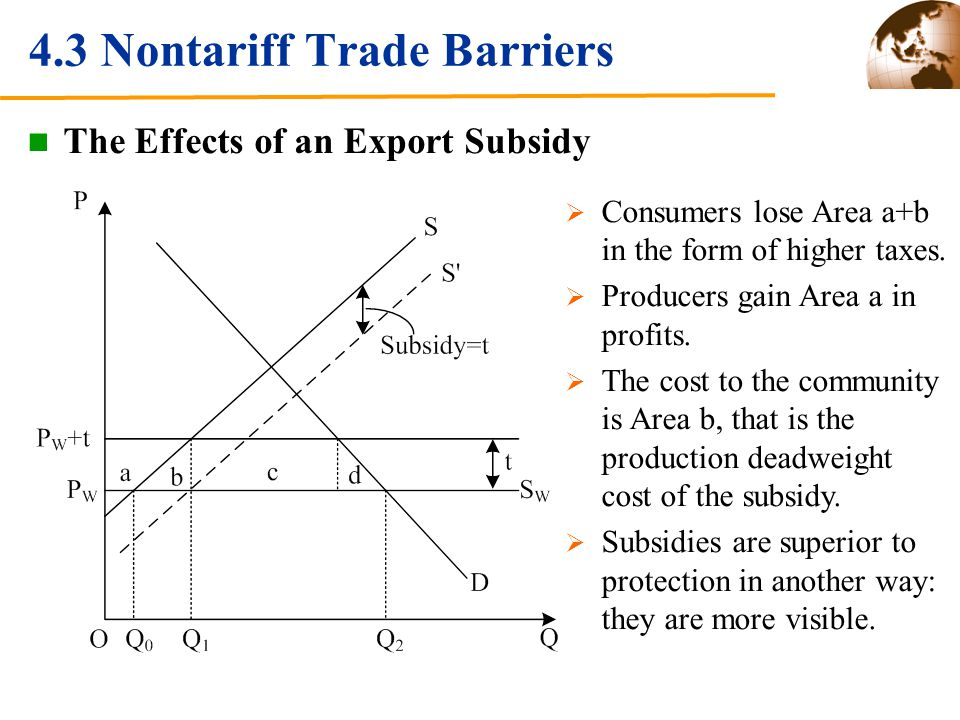 4.3 Nontariff Trade Barriers The Effects of an Export Subsidy Consumers lose Area a+b in the form of higher taxes. Producers gain Area a in profits. T