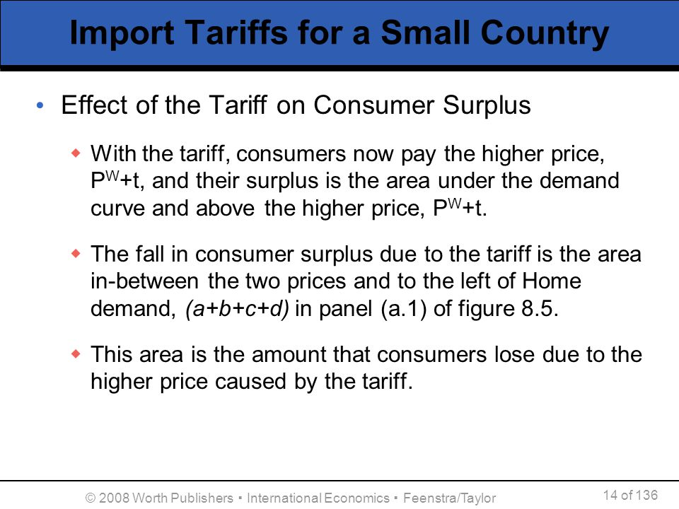 14 of 136 © 2008 Worth Publishers International Economics Feenstra/Taylor Import Tariffs for a Small Country Effect of the Tariff on Consumer Surplus