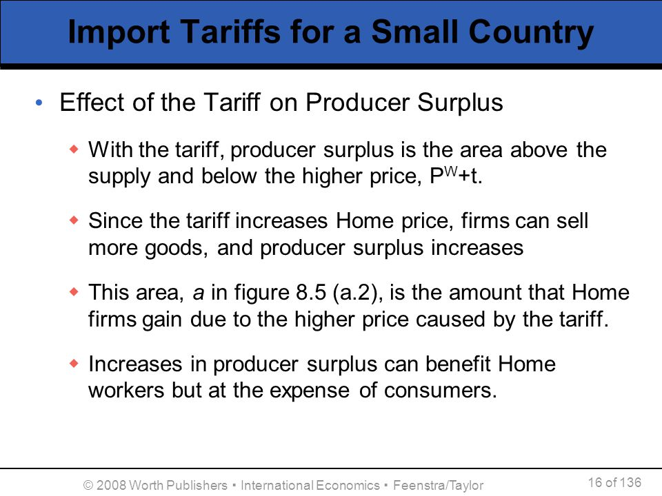 16 of 136 © 2008 Worth Publishers International Economics Feenstra/Taylor Import Tariffs for a Small Country Effect of the Tariff on Producer Surplus