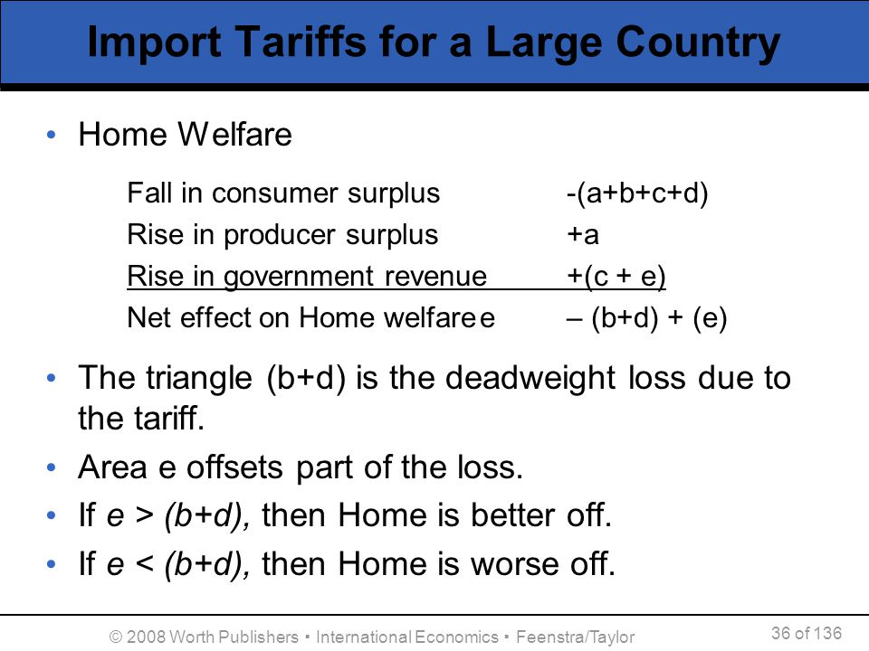 36 of 136 © 2008 Worth Publishers International Economics Feenstra/Taylor Import Tariffs for a Large Country Home Welfare Fall in consumer surplus-(a+