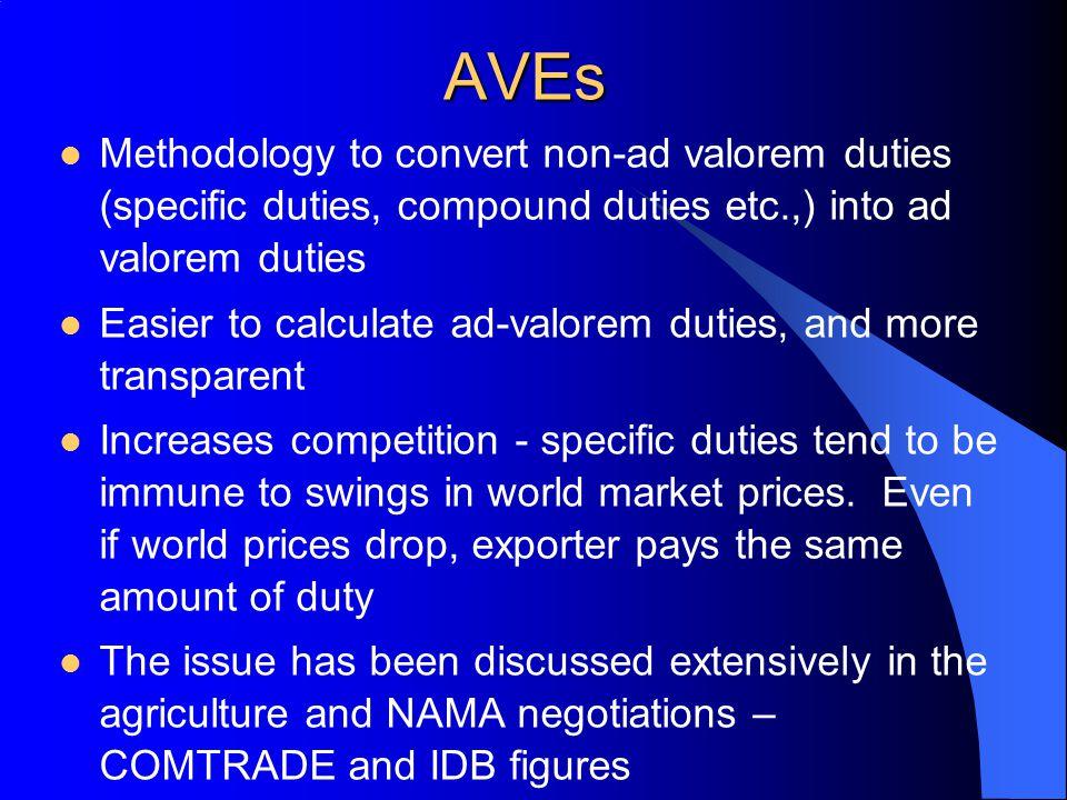 AVEs Methodology to convert non-ad valorem duties (specific duties, compound duties etc.,) into ad valorem duties Easier to calculate ad-valorem dutie