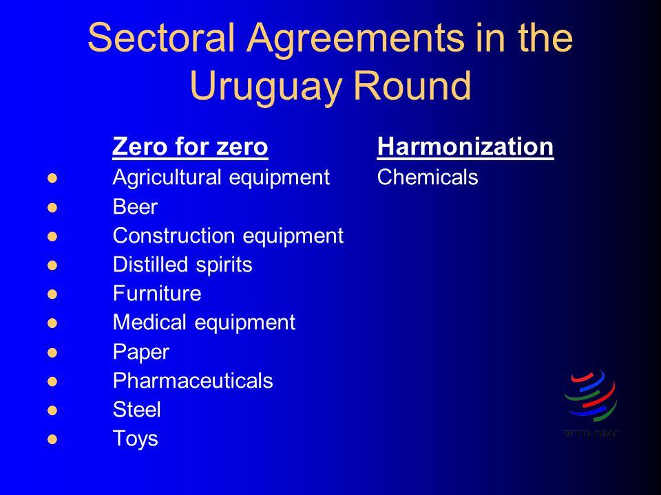 Sectoral Agreements in the Uruguay Round Zero for zeroHarmonization Agricultural equipmentChemicals Beer Construction equipment Distilled spirits Furn