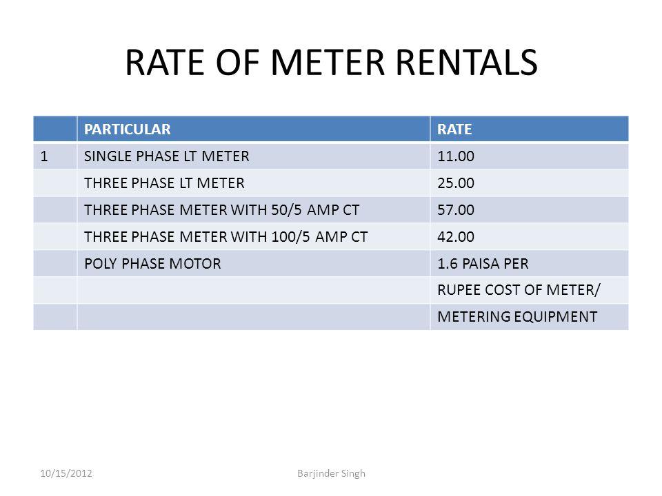 RATE OF METER RENTALS PARTICULARRATE 1SINGLE PHASE LT METER11.00 THREE PHASE LT METER25.00 THREE PHASE METER WITH 50/5 AMP CT57.00 THREE PHASE METER WITH 100/5 AMP CT42.00 POLY PHASE MOTOR1.6 PAISA PER RUPEE COST OF METER/ METERING EQUIPMENT 10/15/2012Barjinder Singh