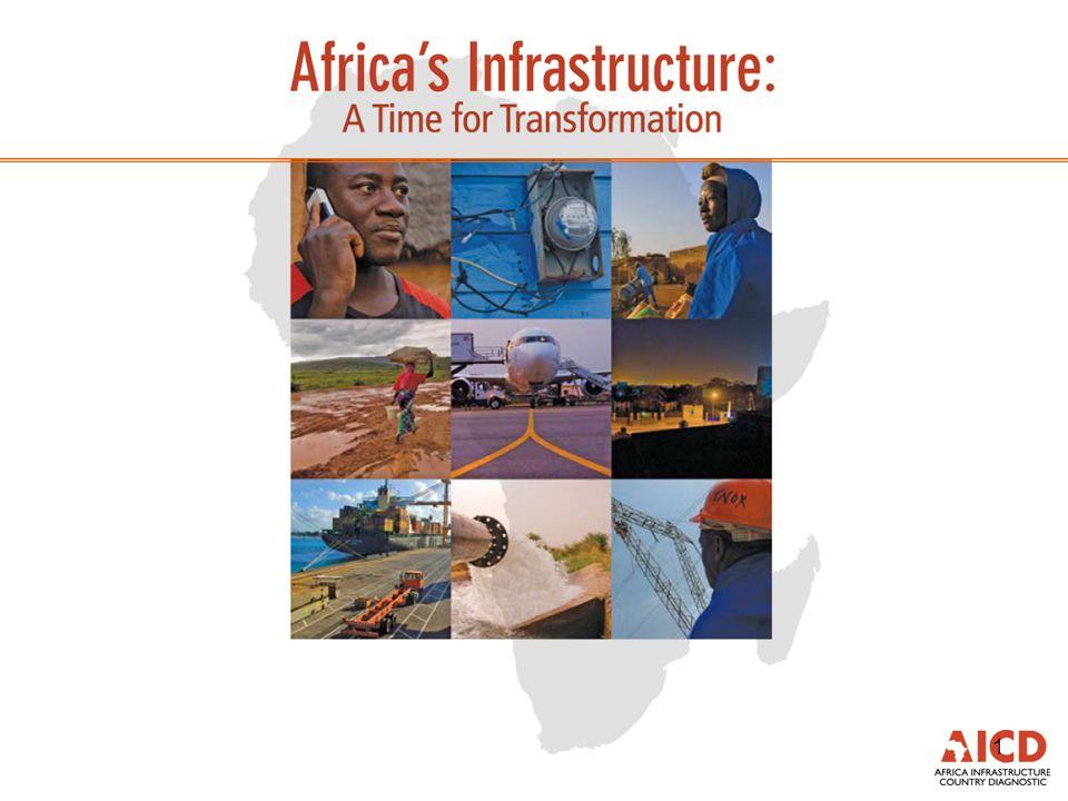 Key Message #10 Zambia faces a funding gap worth US$0.5 billion a year