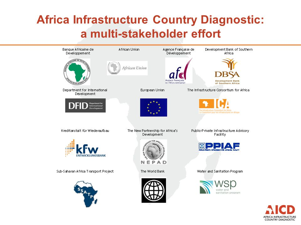 Methodology and approach Methodology Data collection by local/international consultants and Bank staff based on standardized methodology Baseline year for data is 2006, does not reflect subsequent evolution Approach Focus on benchmarking Zambias infrastructure against African neighbors Benchmarking group includes Resource Rich Countries (RR), Middle Income Countries (MIC), South African neighbors, and regional outliers