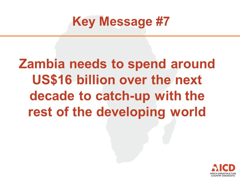 Key Message #7 Zambia needs to spend around US$16 billion over the next decade to catch-up with the rest of the developing world