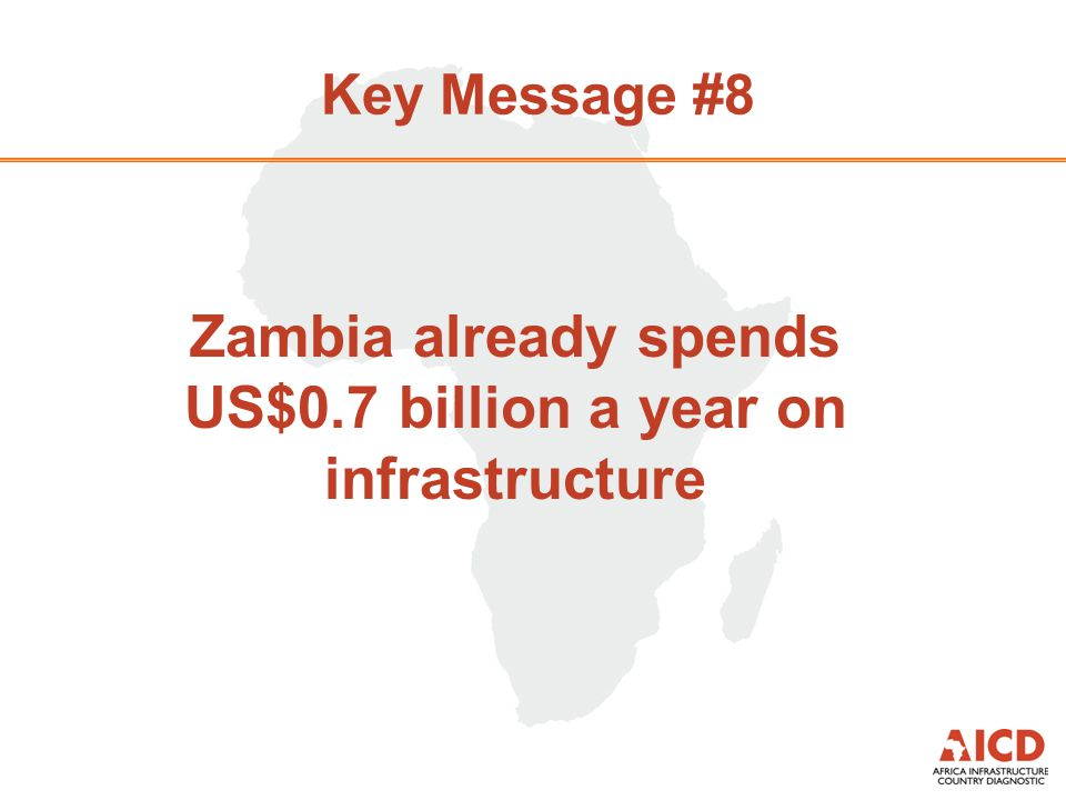 Key Message #8 Zambia already spends US$0.7 billion a year on infrastructure