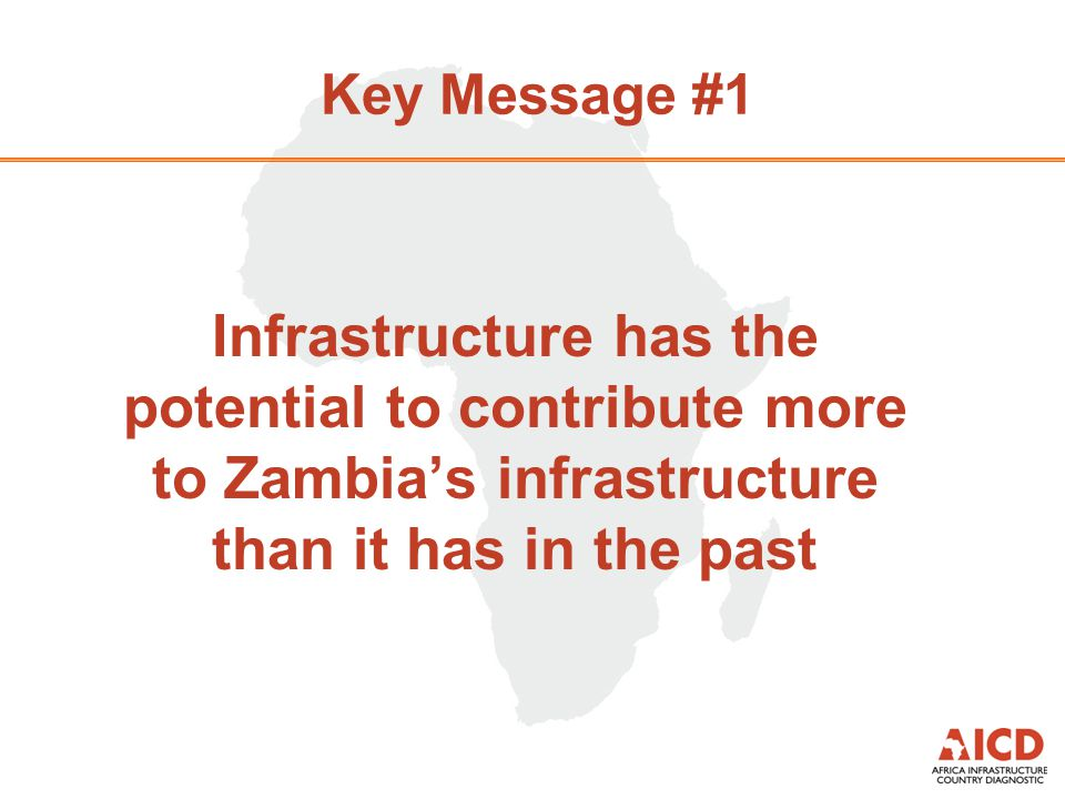 Existing infrastructure spending in addressing needs is moderate at 6 percent of GDP