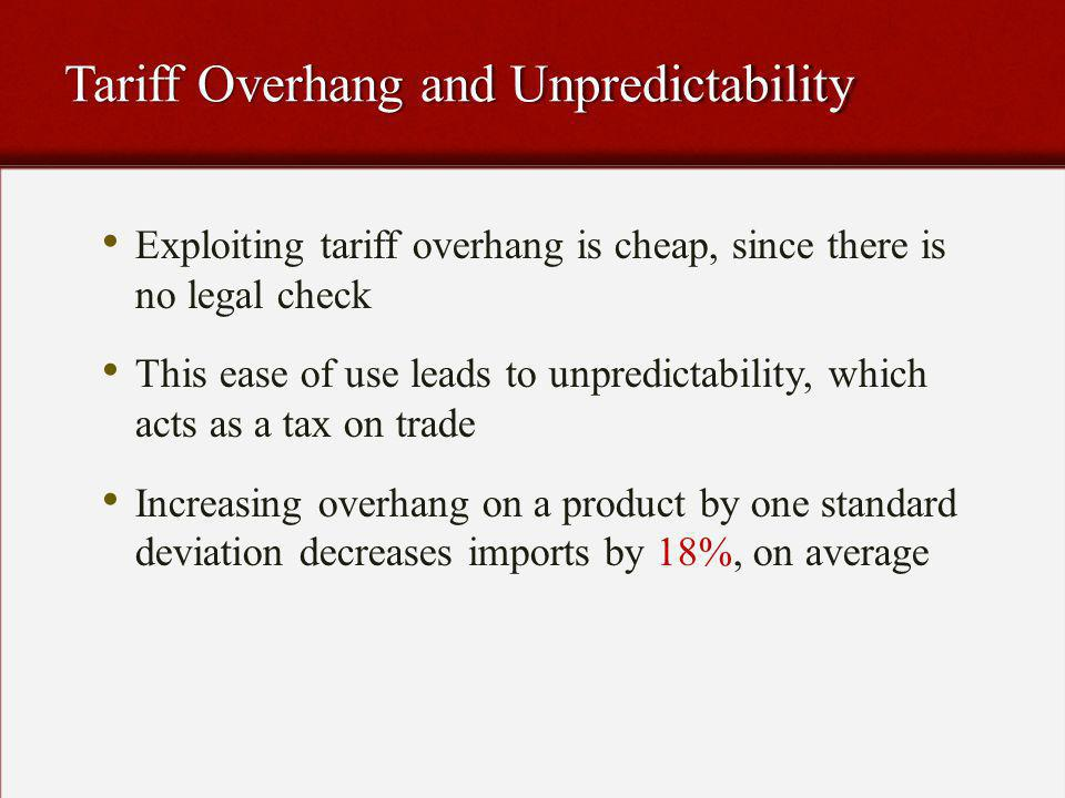 Tariff Overhang and Unpredictability Exploiting tariff overhang is cheap, since there is no legal check Exploiting tariff overhang is cheap, since there is no legal check This ease of use leads to unpredictability, which acts as a tax on trade This ease of use leads to unpredictability, which acts as a tax on trade Increasing overhang on a product by one standard deviation decreases imports by 18%, on average Increasing overhang on a product by one standard deviation decreases imports by 18%, on average