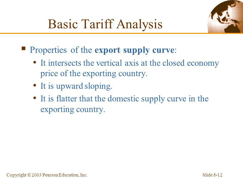 Slide 8-12Copyright © 2003 Pearson Education, Inc. Properties of the export supply curve: It intersects the vertical axis at the closed economy price