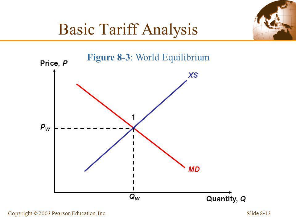 Slide 8-13Copyright © 2003 Pearson Education, Inc. Figure 8-3: World Equilibrium XS Price, P Quantity, Q MD PWPW QWQW 1 Basic Tariff Analysis