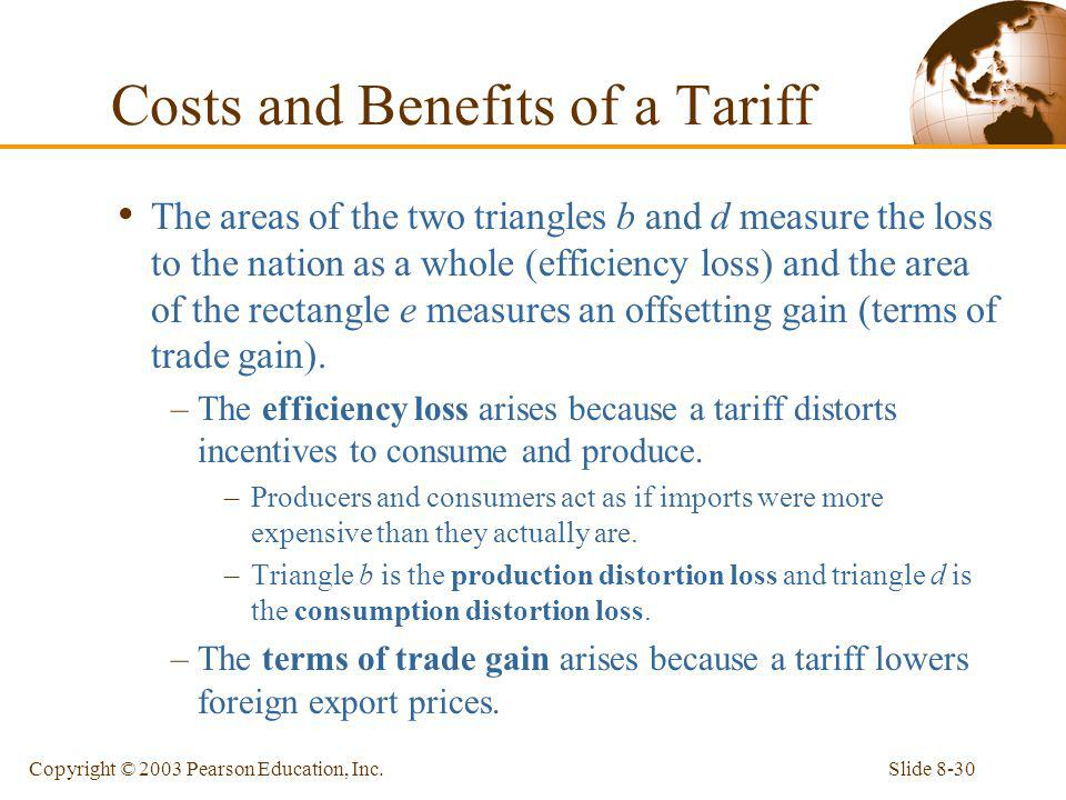 Slide 8-30Copyright © 2003 Pearson Education, Inc. The areas of the two triangles b and d measure the loss to the nation as a whole (efficiency loss)
