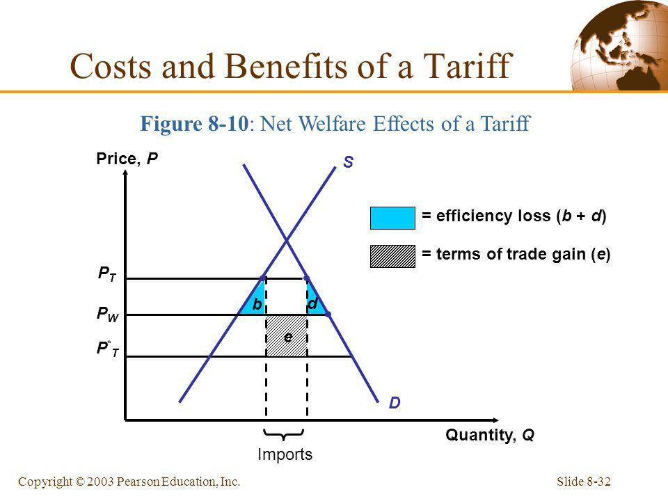 Slide 8-32Copyright © 2003 Pearson Education, Inc. Figure 8-10: Net Welfare Effects of a Tariff PTPT PWPW P*TP*T b d e D = efficiency loss (b + d) = t