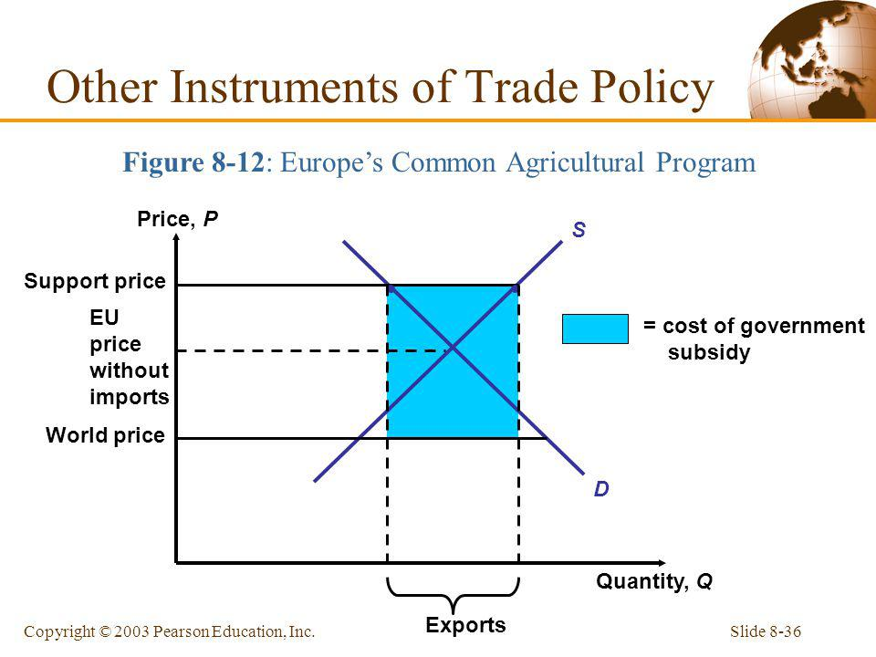 Slide 8-36Copyright © 2003 Pearson Education, Inc. Figure 8-12: Europes Common Agricultural Program Other Instruments of Trade Policy Price, P Quantit