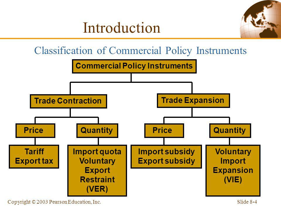 Slide 8-4Copyright © 2003 Pearson Education, Inc. Classification of Commercial Policy Instruments Introduction Commercial Policy Instruments Trade Con