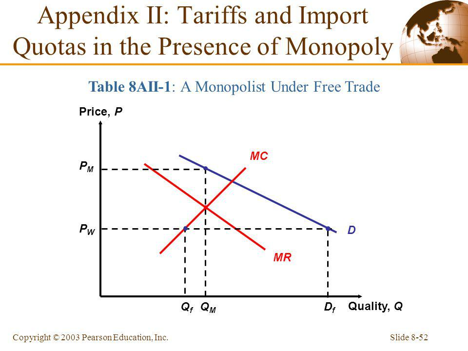 Slide 8-52Copyright © 2003 Pearson Education, Inc. D Appendix II: Tariffs and Import Quotas in the Presence of Monopoly Table 8AII-1: A Monopolist Und