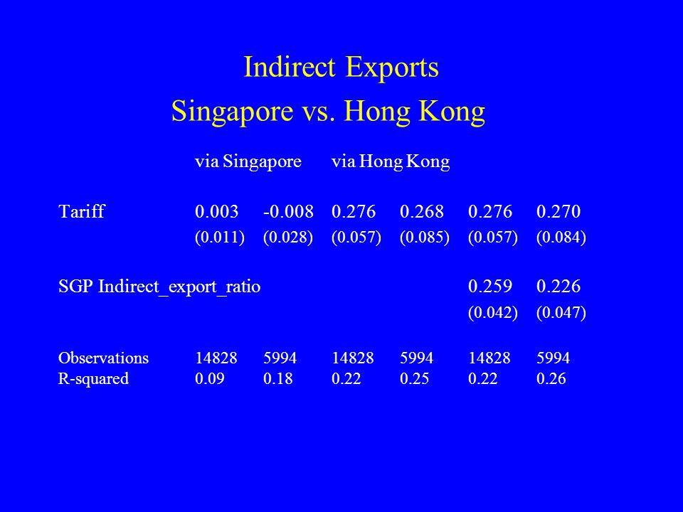 Indirect Exports Singapore vs.