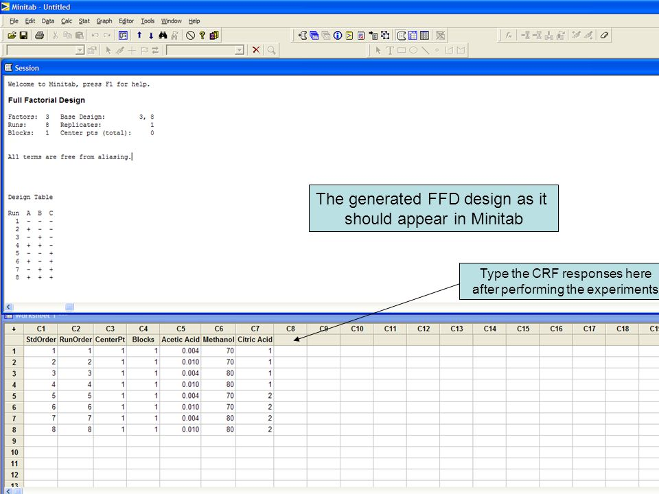 RMIT UniversitySlide 19 The generated FFD design as it should appear in Minitab Type the CRF responses here after performing the experiments