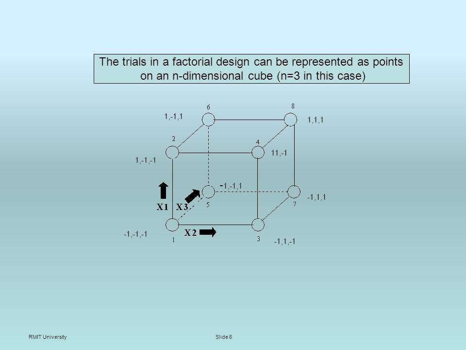 RMIT UniversitySlide 7 Case Study – HPLC method Aim: to optimise the separation of peaks in a HPLC analysis