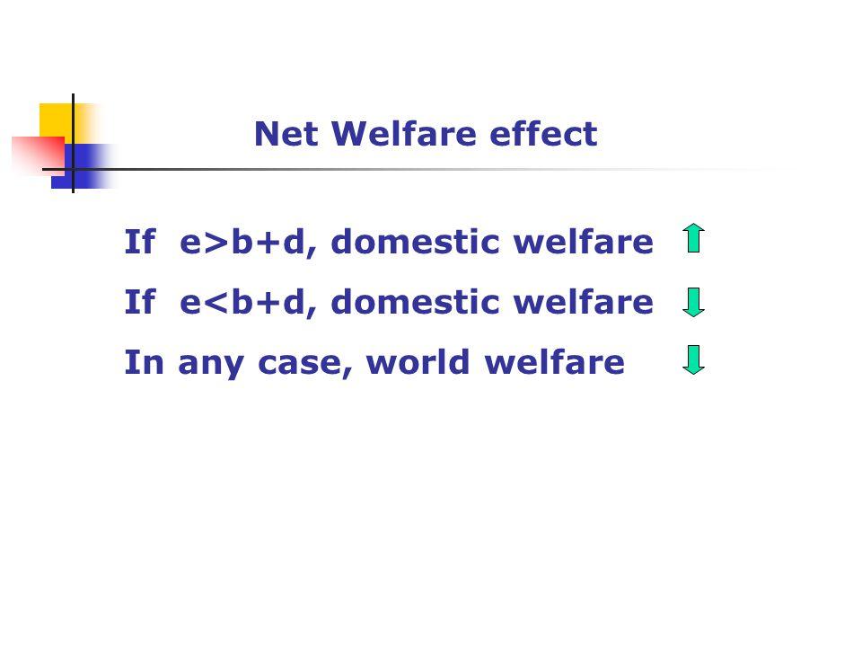 Net Welfare effect If e>b+d, domestic welfare If e<b+d, domestic welfare In any case, world welfare