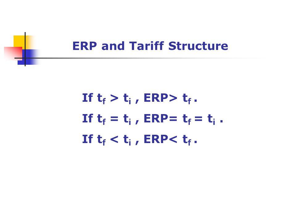 ERP and Tariff Structure If t f > t i, ERP> t f. If t f = t i, ERP= t f = t i. If t f < t i, ERP< t f.