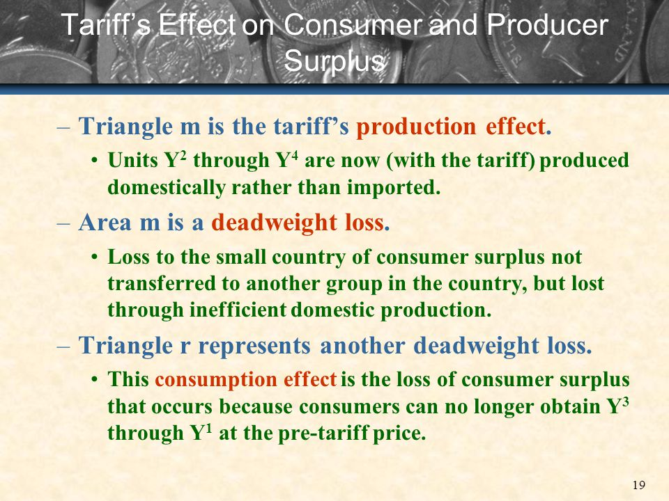 19 Tariffs Effect on Consumer and Producer Surplus –Triangle m is the tariffs production effect. Units Y 2 through Y 4 are now (with the tariff) produ