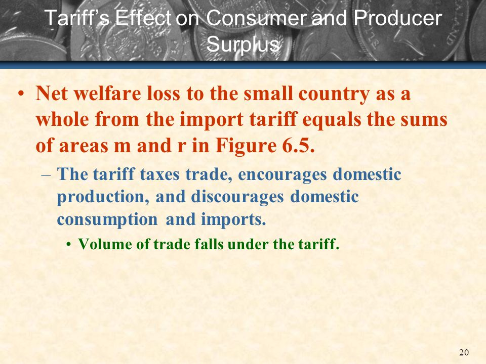 20 Tariffs Effect on Consumer and Producer Surplus Net welfare loss to the small country as a whole from the import tariff equals the sums of areas m
