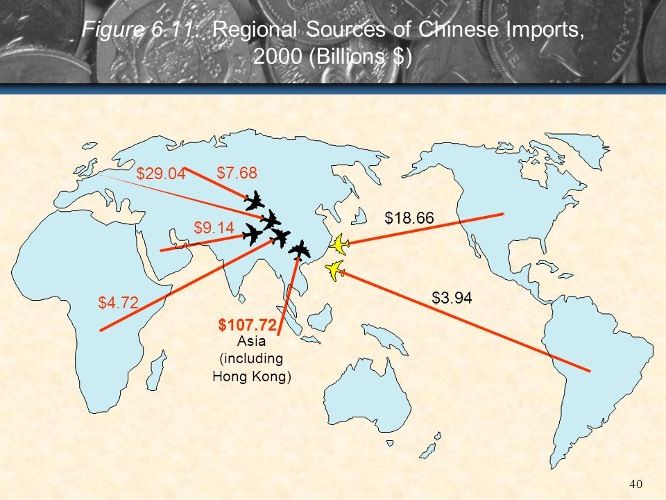 40 Figure 6.11: Regional Sources of Chinese Imports, 2000 (Billions $) Asia (including Hong Kong) $3.94 $18.66 $4.72 $29.04 $9.14 $7.68 $107.72
