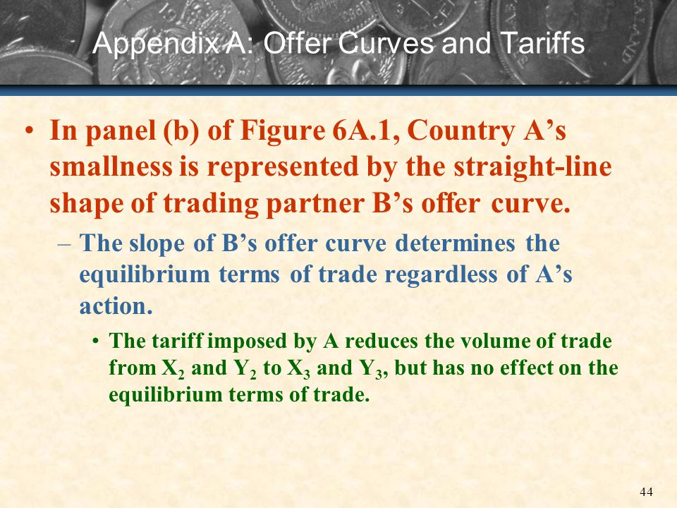 44 Appendix A: Offer Curves and Tariffs In panel (b) of Figure 6A.1, Country As smallness is represented by the straight-line shape of trading partner