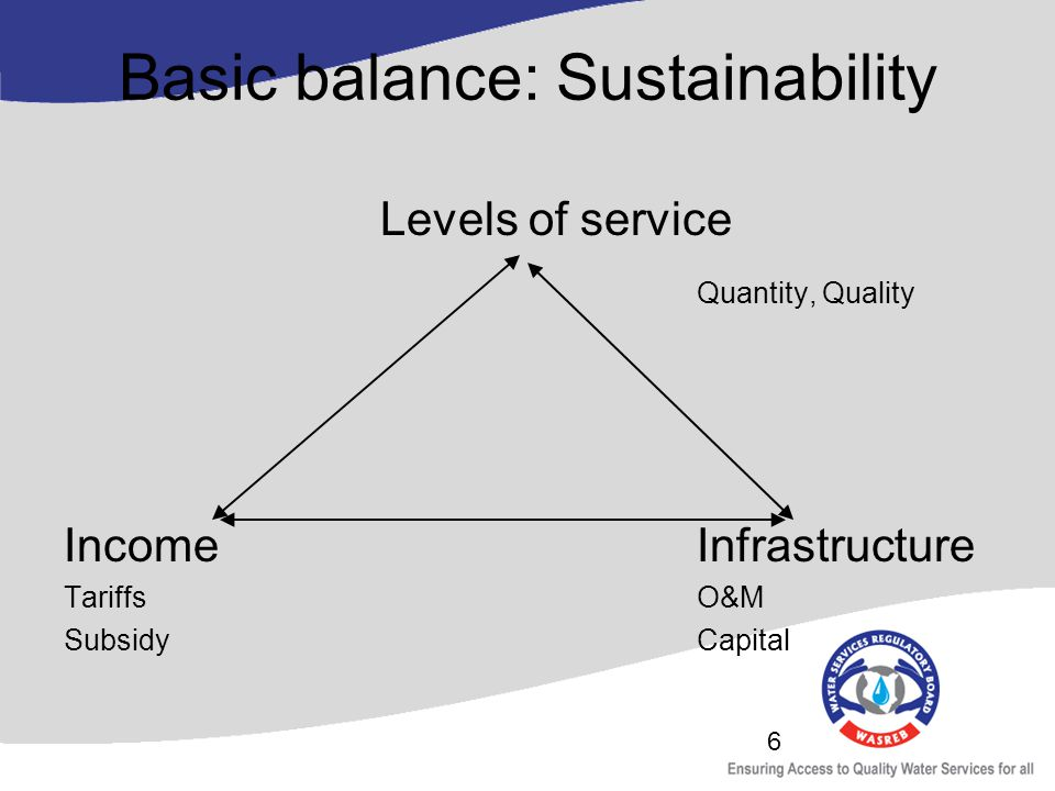 6 Basic balance: Sustainability Levels of service Quantity, Quality IncomeInfrastructure TariffsO&M SubsidyCapital