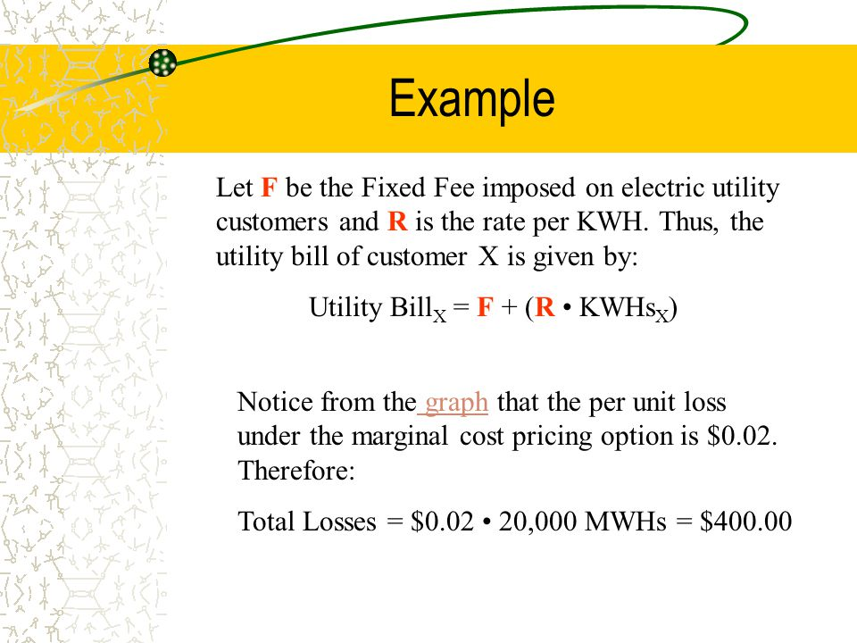 Price, Cost KWHs 0 D = AR LAC LMC 20,000 0.10 0.12 Audio explanation Audio explanation (wav) J K