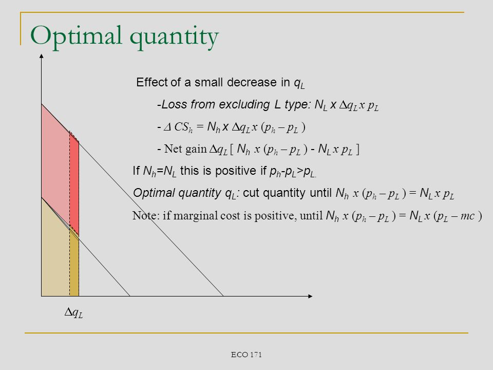 ECO 171 Optimal quantity Effect of a small decrease in q L -Loss from excluding L type: N L x q L x p L - CS h = N h x q L x (p h – p L ) - Net gain q