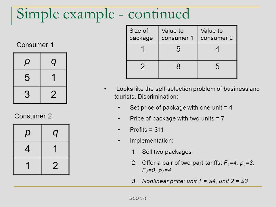 ECO 171 Simple example - continued pq 51 32 pq 41 12 Consumer 1 Consumer 2 Size of package Value to consumer 1 Value to consumer 2 154 285 Looks like