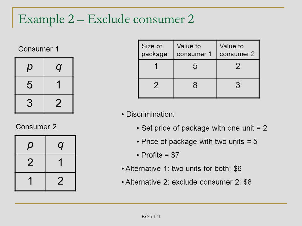 ECO 171 Example 2 – Exclude consumer 2 pq 51 32 pq 21 12 Consumer 1 Consumer 2 Size of package Value to consumer 1 Value to consumer 2 152 283 Discrim