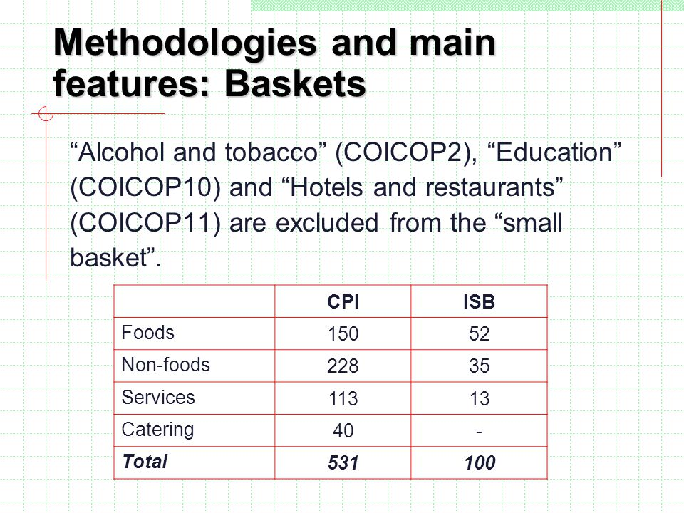Methodologies and main features: Baskets Alcohol and tobacco (COICOP2), Education (COICOP10) and Hotels and restaurants (COICOP11) are excluded from t